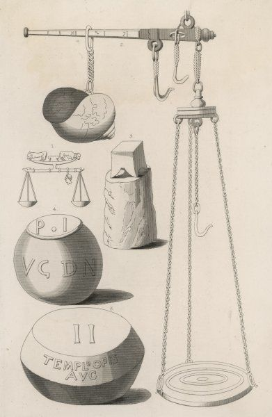 Roman scales and weights