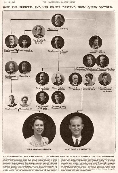 Royal Wedding 1947 - family tree - Family tree showing how Queen ...