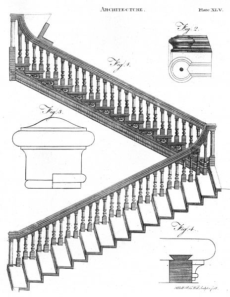 A staircase with bannister Date: 1797