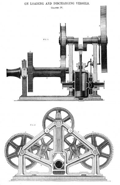 Technical drawing depicting a patent Steam Whipping Machine constructed by Messrs. J. Scott Russell and Co. of Millwall and used to load and discharge cargo on screw collier ships. Date: 1856