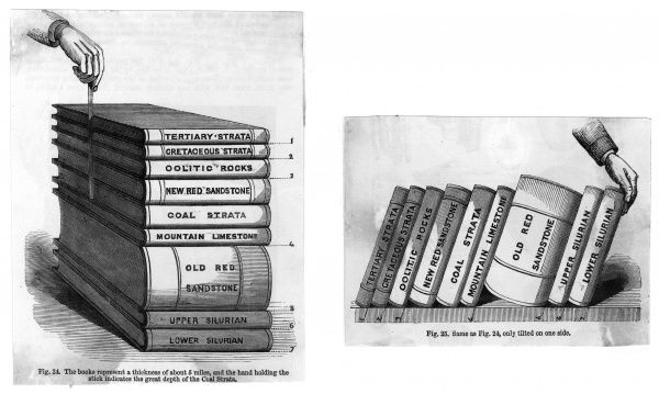 Two diagrams to explain stratification: the books represent the different stratas in a depth of about 5 miles; the hand indicates depth of the coal strata Date: 19th century