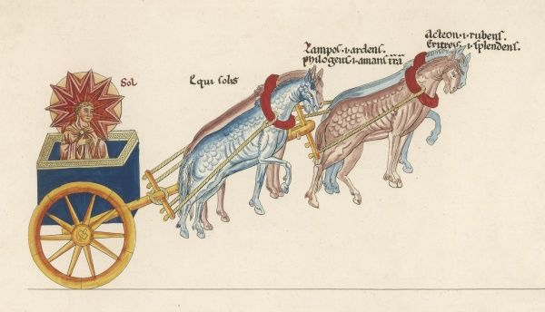 Four horses draw the chariot of the Sun as it traverses the heavens from sunrise to sunset
