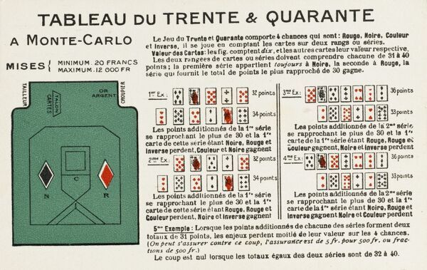 A description of the playing board and full rules for the populare French game of Trente & Quarante favoured by gamers at the Monte Carlo casinos and in Nice. The minimum and maximum permissable bets are detailed, as is the position of the players