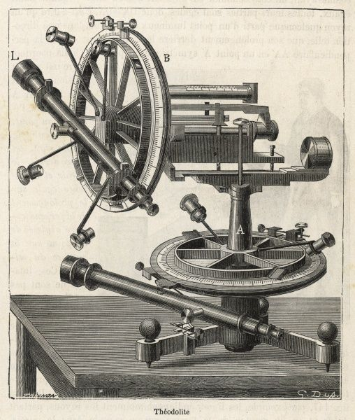 A theodolite, used for surveying