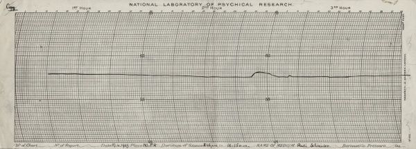 Thermograph chart showing fall of temperature inside cabinet at sance at the National Laboratory of Psychical Research, possibly with Rudi Schneider, dated 17 April 1929. HPG/8/5/6