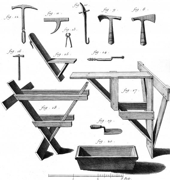 Tools of the roof builders from the 18th century. Date: Circa 1760