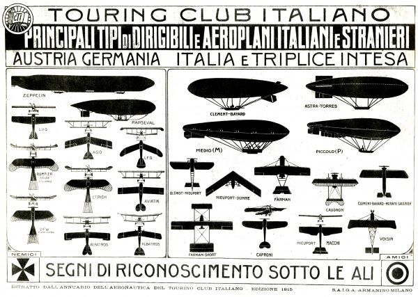 Touring Club Italiano chart of aeroplanes and airships, Italian and foreign (German, Austrian, French, British), for recognition purposes. The sign on the wing indicates enemy (lower left) and ally (lower right). Date: 1915