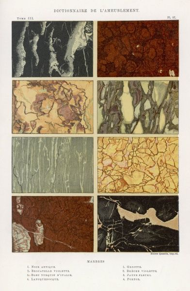 Patterns of various types of marble