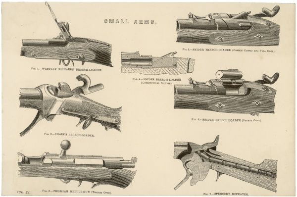 Various rifles, showing details of loading mechanisms