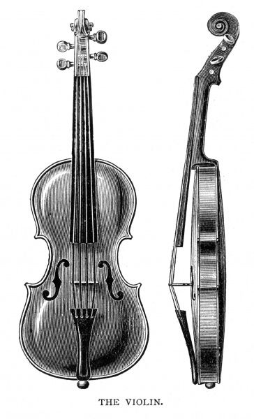 The violin has four strings, tuned in perfect fifths : the music for it is invariably written in the G clef. Date: 1897