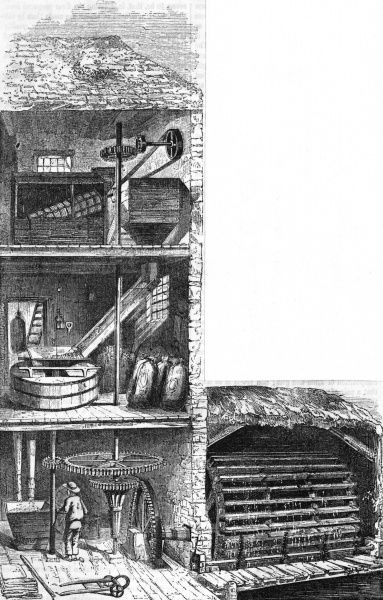 Cross-section of a water- driven flour mill Date: 19th century