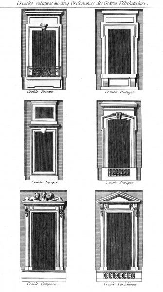 Windows of the classical Greek and Roman orders of architecture : Tuscan, Doric, Ionic, Corinthian and Composite. Date: Circa 1760