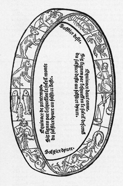 The cycle of the Zodiac, with its solstices and equinoxes