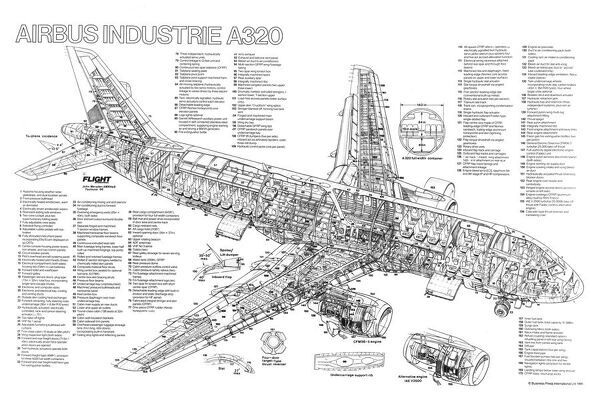 Airbus A320-100 Cutaway Poster