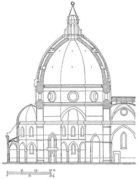 modern diagram of the cross section of filippo brunelleschis dome for the cathedral