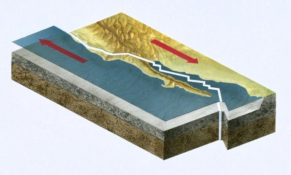 Illustration showing opposing forces between Pacific and North American Plates along San Andreas Fault