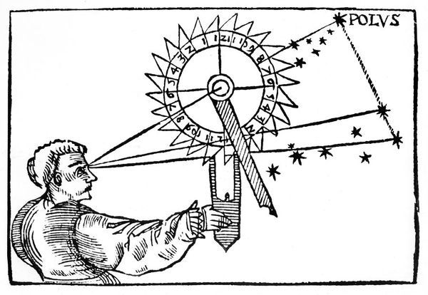 Telling time at night using a nocturnal. The hour is obtained by measuring the angular position of the imaginary line joining the 'pointers' in the constellation of the Plough to the Pole Star. From Peter Apian Cosmographia, Antwerp, 1539