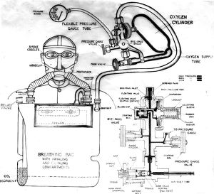 Diagram of the Proto breathing apparatus set, WW2