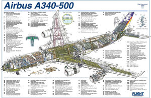 Airbus A340-500 Cutaway Poster