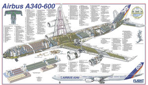 Airbus A340-600 Cutaway Poster