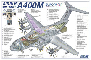 Airbus A400M Cutaway Poster