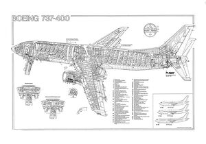 <b>Boeing 737</b><br>Selection of 115 items