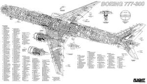 <b>Boeing 777</b><br>Selection of 23 items