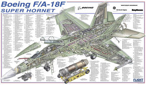 <b>Boeing Super Hornet</b><br>Selection of 5 items