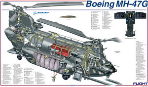Boeing MH-47G Cutaway Poster