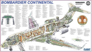Bombardeir Continental Cutaway Poster
