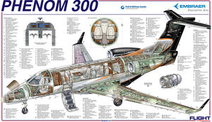 <b>Aviation Cutaway</b><br>Selection of 19 items