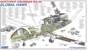 Northrop Grumman Global Hawk Cutaway Poster