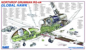 Northrop Grumman RQ-8A Global Hawk Cutaway Poster
