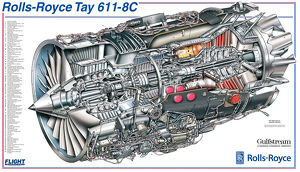 Roll-Royce Tay 611 Engine Cutaway Poster