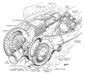 cutaways/aeroengines piston cutaways/rolls royce merlin xx turbo supercharger cutaway