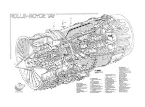Aeroengines - Jet Cutaways (Selection of 69 Items)