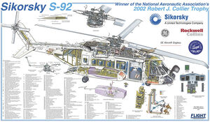 <b>Sikorsky Cutaway</b><br>Selection of 13 items
