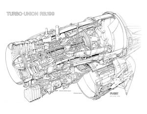 Turbo Union RB199 Cutaway Drawing
