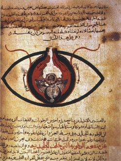 ARAB EYE TREATISE. Page from a 13th century Arabic manuscript of Hunayn's Treatise