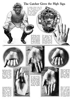BASEBALL: CATCHER SIGNALS. Diagram of signals used by New York Giants catcher Earl Smith