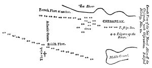 Battle of Virgnia Capes between the French and English fleets, 5-10 September 1781