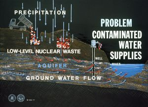 Chart illustrating the pollution of water supplies through low-level nuclear waste, c1970.