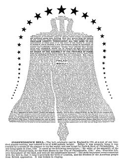 The Declaration of Independence printed in the shape of the Liberty Bell, 1877.