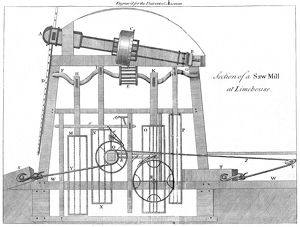 DIAGRAM: SAW MILL. Diagram of a sawmill at Limehouse, England. Engraving, English