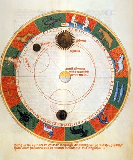 encircling a geocentric (Ptolemaic) universe: drawing from a 16th century Austrian ms