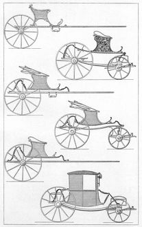 FRANCE: CARRIAGES, c1740. Examples of light carriages from France, c1740. Engraving