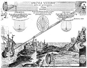 Greek mathematician and inventor. Archimedes' invention of a system of mirrors