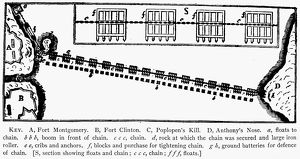 Plan of the chain across the Hudson River at Fort Montgomery