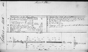 Plan by George Washington for an expedition led by General John Forbes during the French