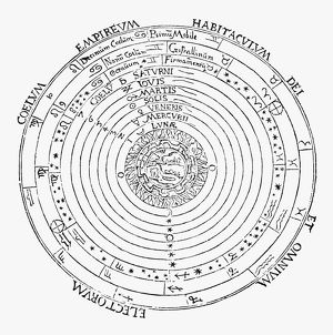 A Ptolemaic, or pre-Copernican, conception of the universe, with the Earth at the center